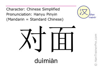 Chinese characters  ( duimian / duìmiàn ) with pronunciation (English translation: the opposite )