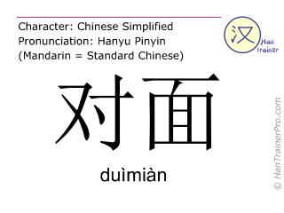 Caracteres chinos  ( duimian / duìmiàn ) con pronunciación (traducción española: contrario )