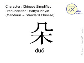 Chine&shy;sische Schrift&shy;zeichen  ( duo / du&#335; ) mit Aussprache (Deutsche Bedeutung: <i>Z&auml;hleinheitswort (f&uuml;r Wolken und Bl&uuml;ten)</i> )