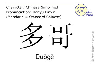 Chinese characters  ( Duoge / Duōgē ) with pronunciation (English translation: Togo )