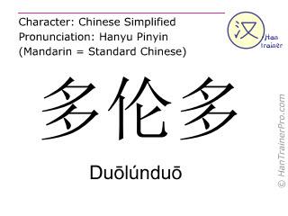 Chinese characters  ( Duolunduo / Duōlúnduō ) with pronunciation (English translation: Toronto )