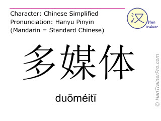 Chinese characters  ( duomeiti / duōméitĭ ) with pronunciation (English translation: multimedia )