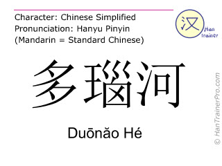 Chinese characters  ( Duonao He / Du&#333n&#259o Hé ) with pronunciation (English translation: Danube )