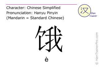 Chinese characters  ( e / è ) with pronunciation (English translation: hungry )