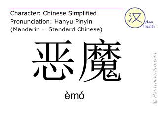 Caractère chinois  ( emo / èmó ) avec prononciation (traduction française: démon )