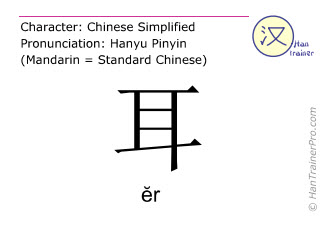 Chinese characters  ( er / ĕr ) with pronunciation (English translation: ear )