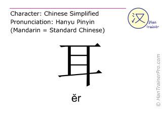 Chinesische Schriftzeichen  ( er / ĕr ) mit Aussprache (Deutsche Bedeutung: Ohr )