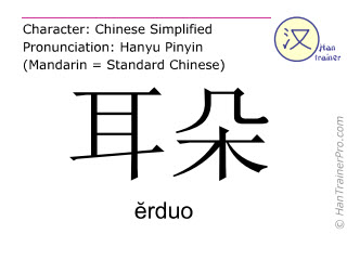 Chinese characters  ( erduo / ĕrduo ) with pronunciation (English translation: ear )
