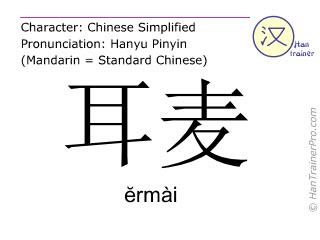 Chinesische Schriftzeichen  ( ermai / ĕrmài ) mit Aussprache (Deutsche Bedeutung: Headset )