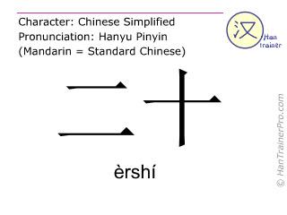 Chinese characters  ( ershi / èrshí ) with pronunciation (English translation: twenty )