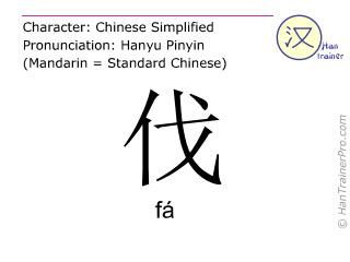 Caract&egrave;re chinois  ( fa / f&aacute; ) avec prononciation (traduction fran&ccedil;aise: </b><i>(pardon, </i>&#20240; ( fa / f&aacute; ) <i> n&#39;a pas encore &eacute;t&eacute; traduit au fran&ccedil;ais. Veuillez essayer la version anglaise)</i><b> )