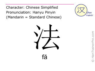 Chinese characters  ( fa / fă ) with pronunciation (English translation: law )