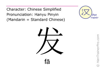 Chinese characters  ( fa / fā ) with pronunciation (English translation: to open up )