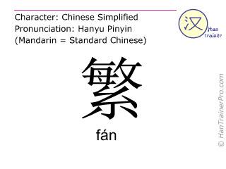 Caracteres chinos  ( fan / fán ) con pronunciación (traducción española: complejo )