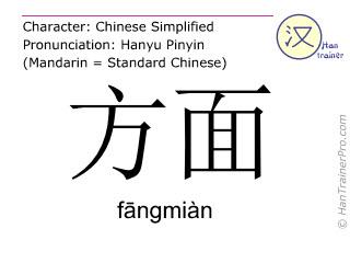Chinesische Schriftzeichen  ( fangmian / fāngmiàn ) mit Aussprache (Deutsche Bedeutung: Hinsicht )
