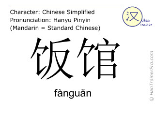 Chinese characters  ( fanguan / fànguăn ) with pronunciation (English translation: restaurant )