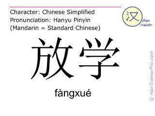 Chinese characters  ( fangxue / fàngxué ) with pronunciation (English translation: after school )