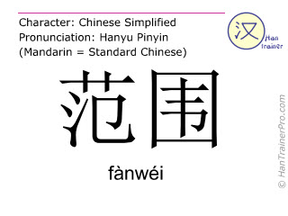 Chinese characters  ( fanwei / fànwéi ) with pronunciation (English translation: range )