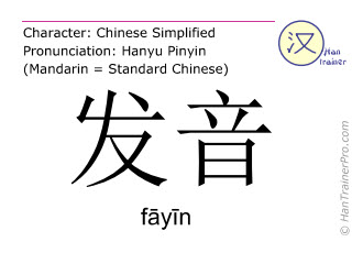 Chinese characters  ( fayin / fāyīn ) with pronunciation (English translation: to pronounce )