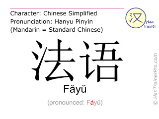 Chinese characters  ( Fayu / Făyŭ ) with pronunciation (English translation: French (language) )