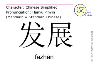Chinese characters  ( fazhan / f&#257zh&#259n ) with pronunciation (English translation: to develop )