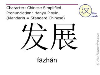 Caracteres chinos  ( fazhan / fāzhăn ) con pronunciación (traducción española: desarrollar )