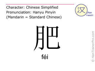 Chinese characters  ( fei / féi ) with pronunciation (English translation: loose-fitting )
