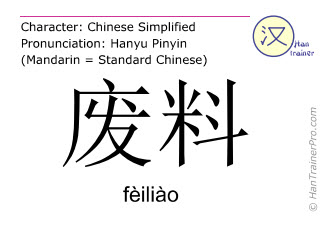 Chinese characters  ( feiliao / fèiliào ) with pronunciation (English translation: waste material )