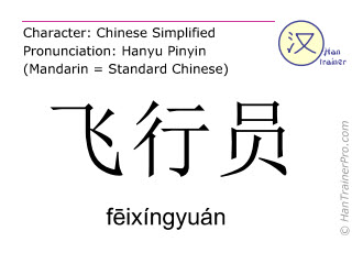 Chinese characters  ( feixingyuan / fēixíngyuán ) with pronunciation (English translation: pilot )