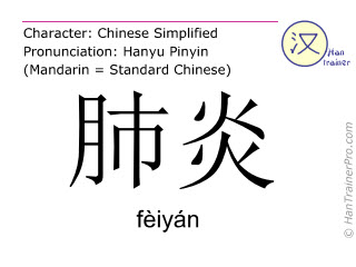 Chinese characters  ( feiyan / fèiyán ) with pronunciation (English translation: pneumonia )