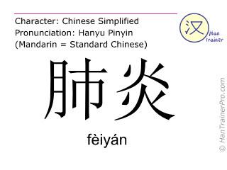 Chinese characters  ( feiyan / fèiyán ) with pronunciation (English translation: pneumonia )