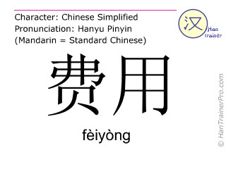 Chinese characters  ( feiyong / fèiyòng ) with pronunciation (English translation: fee )