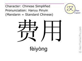 Caractère chinois  ( feiyong / fèiyòng ) avec prononciation (traduction française: frais )