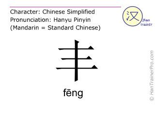 Chine&shy;sische Schrift&shy;zeichen  ( feng / f&#275;ng ) mit Aussprache (Deutsche Bedeutung: <m>&uuml;ppig</m> )