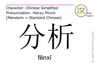 Chinese characters  ( fenxi / fēnxī ) with pronunciation (English translation: analysis )