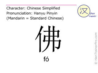 Chinese characters  ( fo / fó ) with pronunciation (English translation: Buddha )