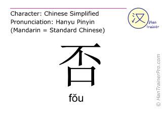 汉字  ( fou / fŏu ) 包括发音 (英文翻译: to negate )