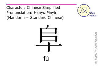 Chinese characters  ( fu / f&ugrave; ) with pronunciation (English translation: <m>abundant</m> )