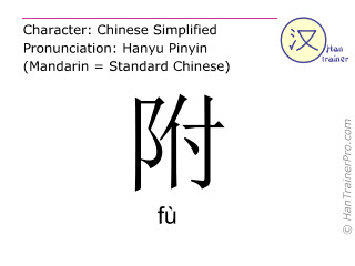 Chinese characters  ( fu / fù ) with pronunciation (English translation: to attach )