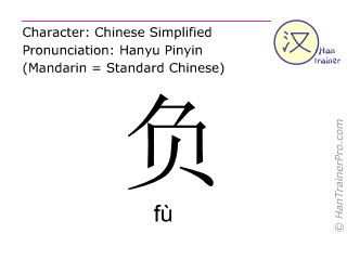 Chinese characters  ( fu / fù ) with pronunciation (English translation: to bear )