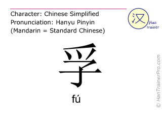 Chinese characters  ( fu / fú ) with pronunciation (English translation: to believe in )
