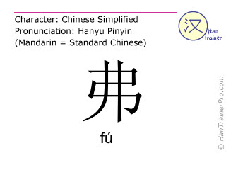Chinese characters  ( fu / fú ) with pronunciation (English translation: not )