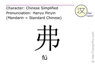 Chinesische Schriftzeichen  ( fu / fú ) mit Aussprache (Deutsche Bedeutung: nicht )