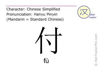 Caractère chinois  ( fu / fù ) avec prononciation (traduction française: payer )