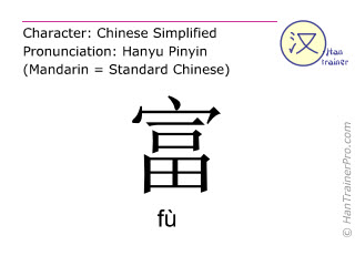 Chinese characters  ( fu / fù ) with pronunciation (English translation: rich )