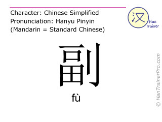 Chinese characters  ( fu / fù ) with pronunciation (English translation: <m>secondary</m> )