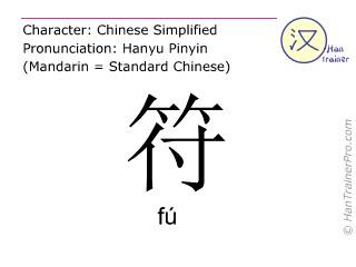 Chinesische Schriftzeichen  ( fu / fú ) mit Aussprache (Deutsche Bedeutung: Symbol )