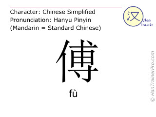 Chinese characters  ( fu / fù ) with pronunciation (English translation: to teach )