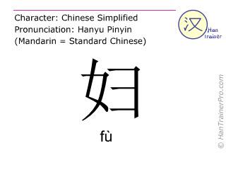 Caracteres chinos  ( fu / fù ) con pronunciación (traducción española: mujer )
