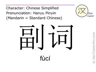 Chinese characters  ( fuci / fùcí ) with pronunciation (English translation: adverb )